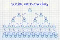 Online komunikacja: wiadomości brzęczenie i socjalny networking obrazy stock