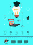 Online learning and education infographic. Royalty Free Stock Images