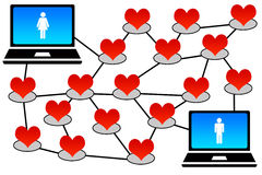 Online love. Finding online love through internet dating sites Royalty Free Stock Photography