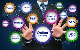 Online Marketing Concept. Businessman working with gear for online marketing concept