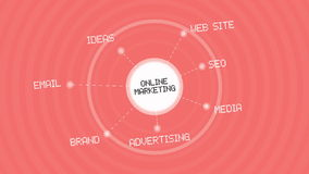 Online Marketing Conceptual Animation