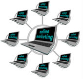 Online Marketing - Connected Computers. A grid of connected computers involved in online marketing royalty free illustration