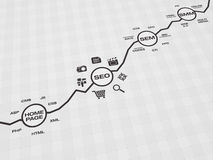 Online marketing graph including SEO and SEM. Graph including SEO and SEM showing the steps to successful online marketing Stock Photo
