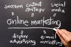 Online Marketing. Hand writing Online Marketing concept with chalk Stock Photos