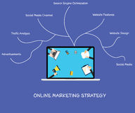 Online marketing strategy Stock Images