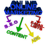 Online marketing tools. Methods or tools of online marketing like SEO content email mailing lists and advertisements in a 3d render Stock Images