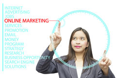 Online-Marketings-Schlüsselwörter auf Glasbordcomputer Stockfotos