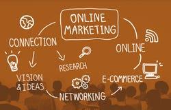 Online-Marketings-Strategie-Branding-Handels-Werbekonzeption stockbild