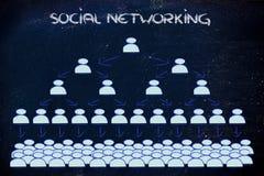 Online mededeling: nieuwsgezoem en sociaal voorzien van een netwerk Royalty-vrije Stock Afbeeldingen