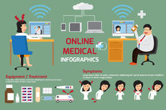 Online medical infographic concept with symptoms in case and tre Royalty Free Stock Photos