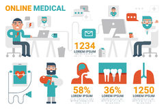 Online Medical Infographic Elements Stock Photo