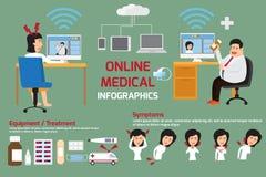 Online medyczny infographic pojęcie z objawami jeśli i tre Zdjęcia Royalty Free