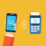 Online Mobile Payment Royalty Free Stock Photography