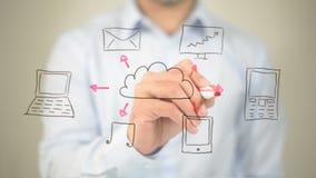 Online-moln, begrepp, manhandstil på den genomskinliga skärmen Arkivbilder