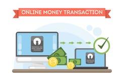 Online money transaction. Stock Photography