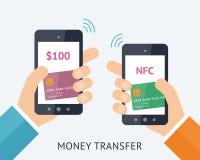 Online money trasfer concept Royalty Free Stock Photos