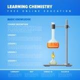 Online nauki edukaci pojęcie Podstawy chemia ilustracji