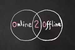 Online 2 Offline words royalty free stock photography