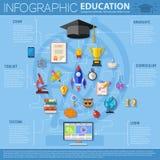 Online Onderwijs Infographics Stock Afbeelding