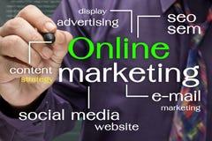 Online op de markt brengend Stock Fotografie