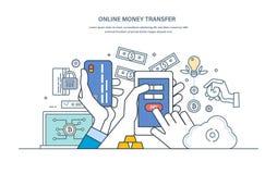 Online-pengaröverföring, garanti av transaktionssäkerhet, ekonomisk förbindelse, insättningar Royaltyfri Bild