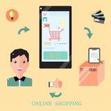 Online Robi zakupy Infographic pojęcie Zdjęcie Royalty Free