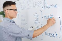 Online school and teacher during quarantine. Serious man in glasses writes rules of english on white board