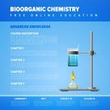 Bioorganic chemistry. Online science education concept. Online science education concept. Bioorganic chemistry. Flat vector design banner. Vector illustration Stock Images