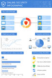 Online security infographic. Stock Image