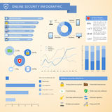 Online security infographics Stock Photography