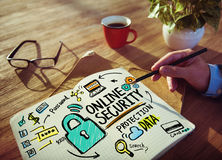 Online Security Protection Internet Safety Writing Concept Stock Photo