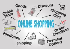 Online Shopping Concept. Chart with keywords and icons on gray background.  Royalty Free Stock Images