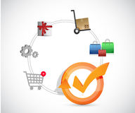 Online shopping concept check mark cycle Stock Photography