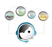 Online shopping customer care support concept. Illustration design over white Stock Image