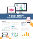 Online Shopping infographic Stock Photography