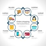 Online Shopping Infographics Stock Photos