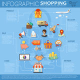 Online Shopping Infographics Royalty Free Stock Photo
