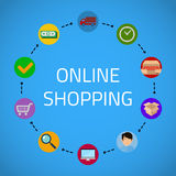 Online shopping process flat  icon set Royalty Free Stock Photo