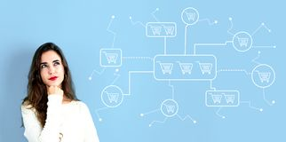Online shopping theme with young woman. In a thoughtful face stock photos