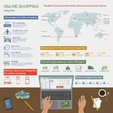 Online shopping vector infographic. Symbols, icons Royalty Free Stock Photography