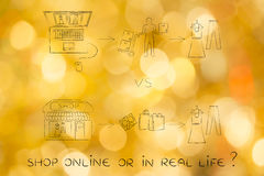 Online shops vs physical store:  steps to buy the same items Stock Image