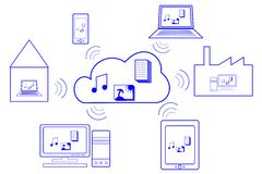 Online Storage. Illustration of online storage with some possible devices Royalty Free Stock Image