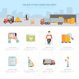 Online store order delivery infographics shipping. Transportation e-commerce business info graphic. Flat style web site app icon set concept vector illustration Stock Photography