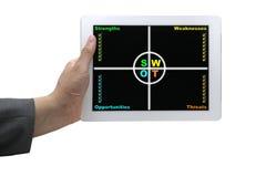 Online SWOT Analyse Royalty-vrije Stock Afbeelding