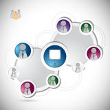 Online training student network concept Royalty Free Stock Image
