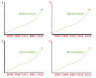 Online verkoop royalty-vrije stock foto