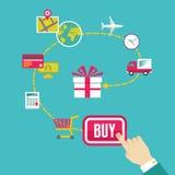 Online Winkel en Elektronische handel Creatieve Illustratie Stock Afbeeldingen
