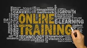 Onlinego szkolenia słowa chmura Zdjęcia Royalty Free