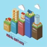 Onroerende goederen vector vlakke infographics van het de bouwdiagram Stock Afbeeldingen