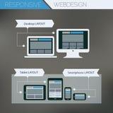 Ontvankelijk de paginaontwerp van de webdesigntechnologie Royalty-vrije Stock Foto